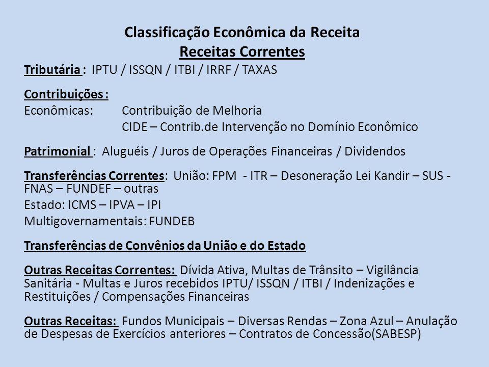 Classificação Econômica da Receita Receitas de Capital Operações de Crédito Interna – CEF / BNDES / Banco do Brasil, PAC2 / PMAT / PNAFM Externa – BID, BIRD e outras Alienação de Bens : Leilões de móveis e imóveis Transferências de Capital : Convênios União / Estado Outras Receitas de Capital : Ações SABESP Deduções da Receita Corrente: Para formação do FUNDEB (FPM/ITR/Lei Kandir/ICMS/IPI/IPVA)