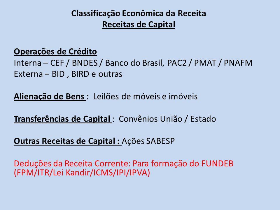 Classificação Econômica da Receita Receitas de Capital Operações de Crédito Interna – CEF / BNDES / Banco do Brasil, PAC2 / PMAT / PNAFM Externa – BID