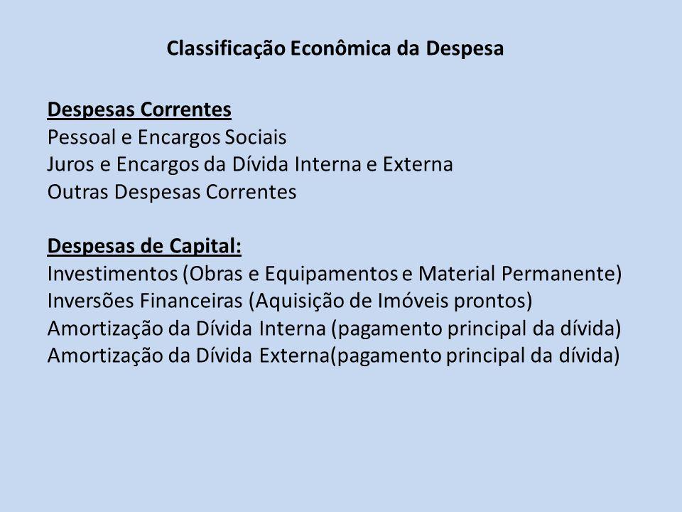 Classificação Econômica da Despesa Despesas Correntes Pessoal e Encargos Sociais Juros e Encargos da Dívida Interna e Externa Outras Despesas Corrente
