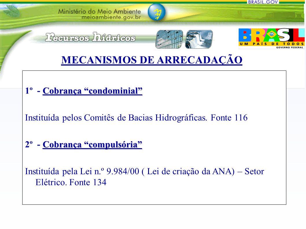 Cobrança condominial 1º - Cobrança condominial Instituída pelos Comitês de Bacias Hidrográficas.