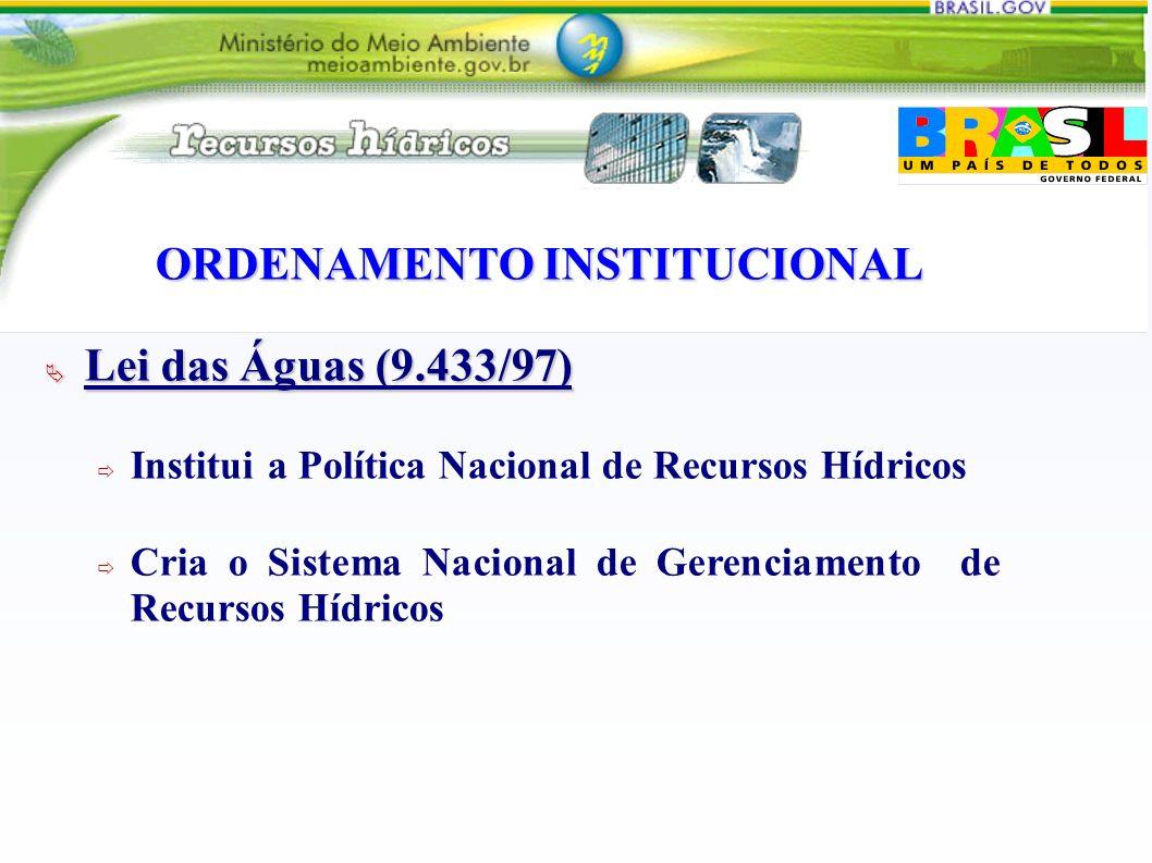 ORDENAMENTO INSTITUCIONAL Lei das Águas (9.433/97) Lei das Águas (9.433/97) Institui a Política Nacional de Recursos Hídricos Cria o Sistema Nacional de Gerenciamento de Recursos Hídricos