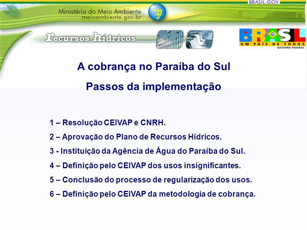 A cobrança no Paraíba do Sul Passos da implementação 1 – Resolução CEIVAP e CNRH. 2 – Aprovação do Plano de Recursos Hídricos. 3 - Instituição da Agên