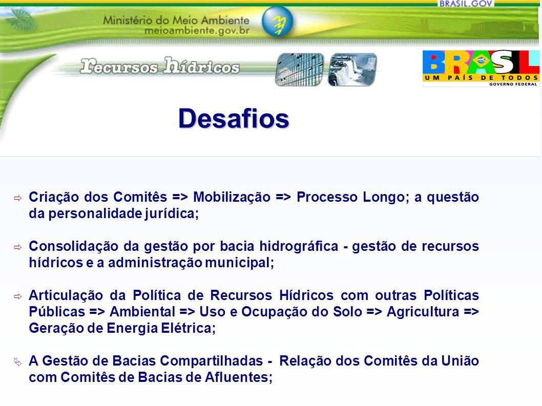Desafios Criação dos Comitês => Mobilização => Processo Longo; a questão da personalidade jurídica; Consolidação da gestão por bacia hidrográfica - ge