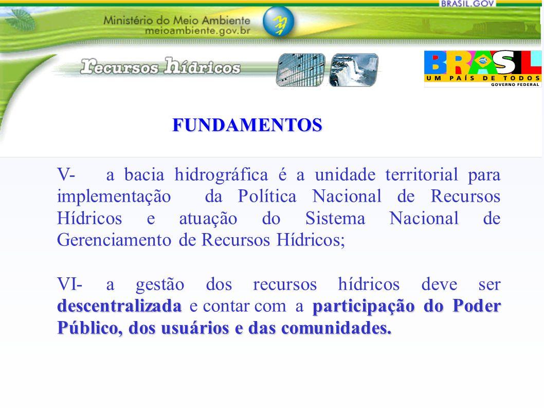 FUNDAMENTOS V-a bacia hidrográfica é a unidade territorial para implementaçãoda Política Nacional de Recursos Hídricos e atuação do Sistema Nacional d