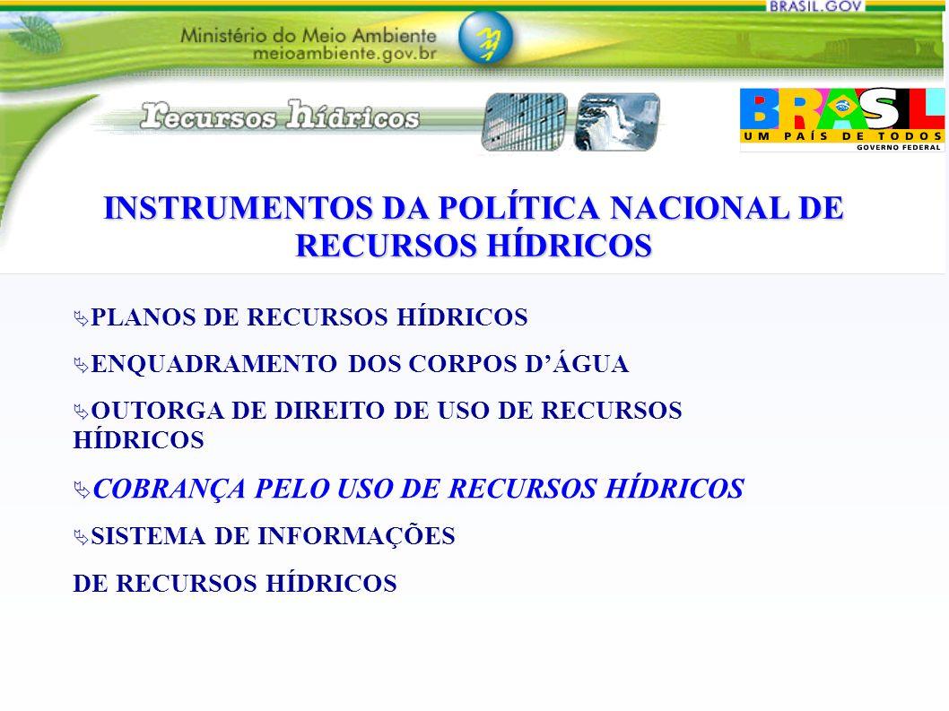 INSTRUMENTOS DA POLÍTICA NACIONAL DE RECURSOS HÍDRICOS PLANOS DE RECURSOS HÍDRICOS ENQUADRAMENTO DOS CORPOS DÁGUA OUTORGA DE DIREITO DE USO DE RECURSOS HÍDRICOS COBRANÇA PELO USO DE RECURSOS HÍDRICOS SISTEMA DE INFORMAÇÕES DE RECURSOS HÍDRICOS