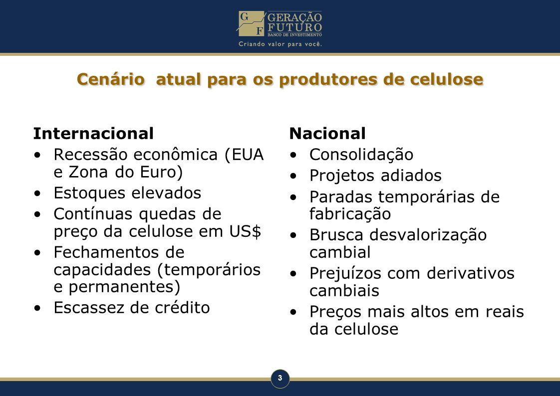 3 Cenárioatual para os produtores de celulose Cenário atual para os produtores de celulose Internacional Recessão econômica (EUA e Zona do Euro) Estoq
