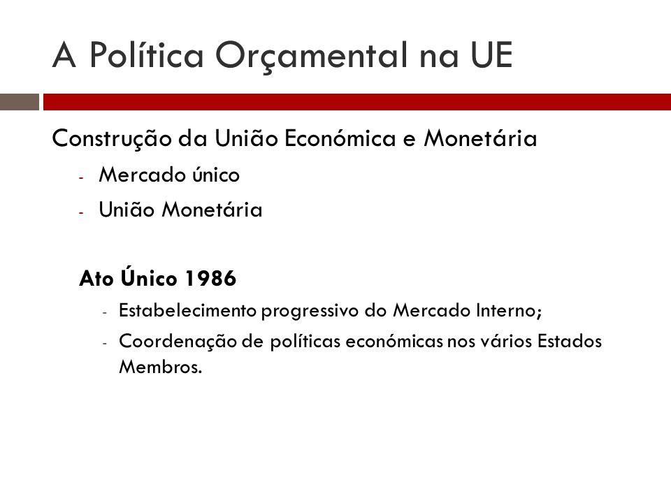 A Política Orçamental na UE Construção da União Económica e Monetária - Mercado único - União Monetária Ato Único 1986 - Estabelecimento progressivo do Mercado Interno; - Coordenação de políticas económicas nos vários Estados Membros.