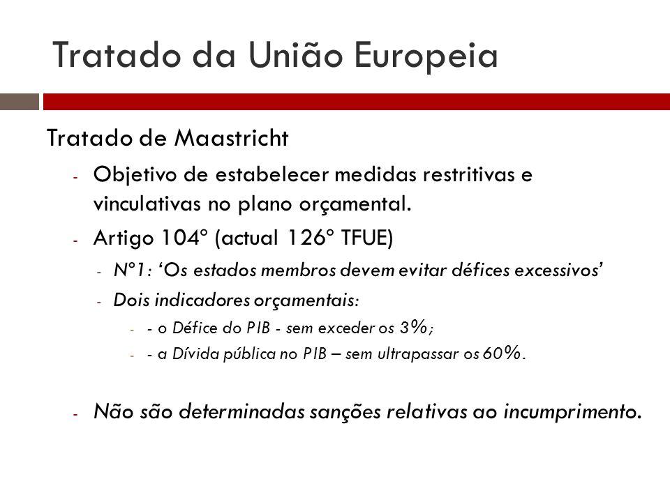 Tratado da União Europeia Tratado de Maastricht - Objetivo de estabelecer medidas restritivas e vinculativas no plano orçamental. - Artigo 104º (actua