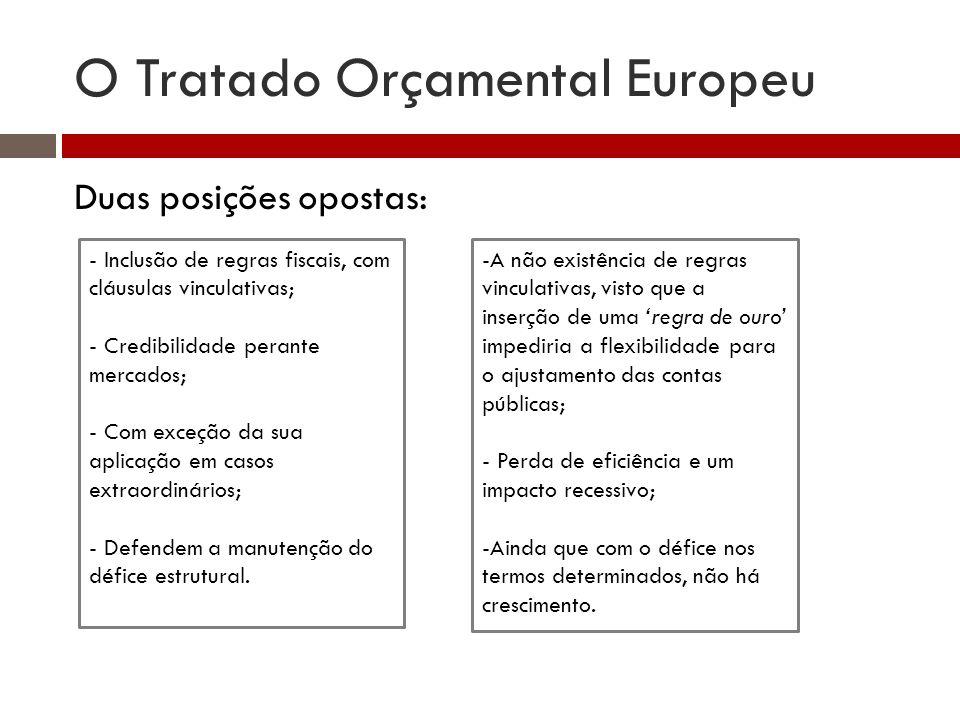 O Tratado Orçamental Europeu Duas posições opostas: - Inclusão de regras fiscais, com cláusulas vinculativas; - Credibilidade perante mercados; - Com exceção da sua aplicação em casos extraordinários; - Defendem a manutenção do défice estrutural.