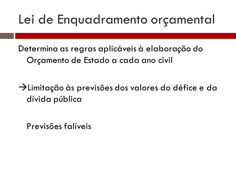 Lei de Enquadramento orçamental Determina as regras aplicáveis à elaboração do Orçamento de Estado a cada ano civil Limitação às previsões dos valores do défice e da dívida pública Previsões falíveis