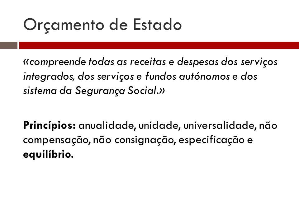 Orçamento de Estado «compreende todas as receitas e despesas dos serviços integrados, dos serviços e fundos autónomos e dos sistema da Segurança Socia