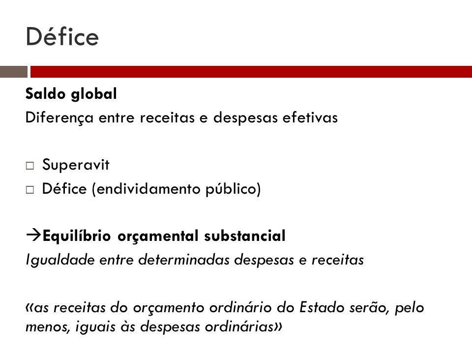 Défice Saldo global Diferença entre receitas e despesas efetivas Superavit Défice (endividamento público) Equilíbrio orçamental substancial Igualdade