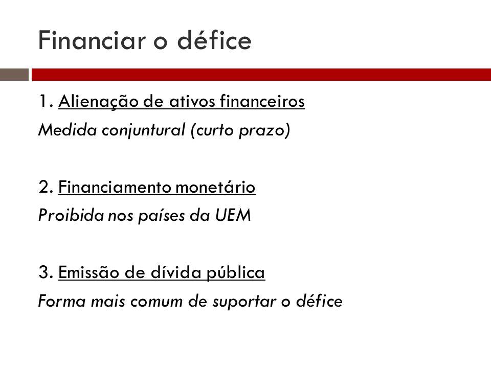 Financiar o défice 1. Alienação de ativos financeiros Medida conjuntural (curto prazo) 2. Financiamento monetário Proibida nos países da UEM 3. Emissã