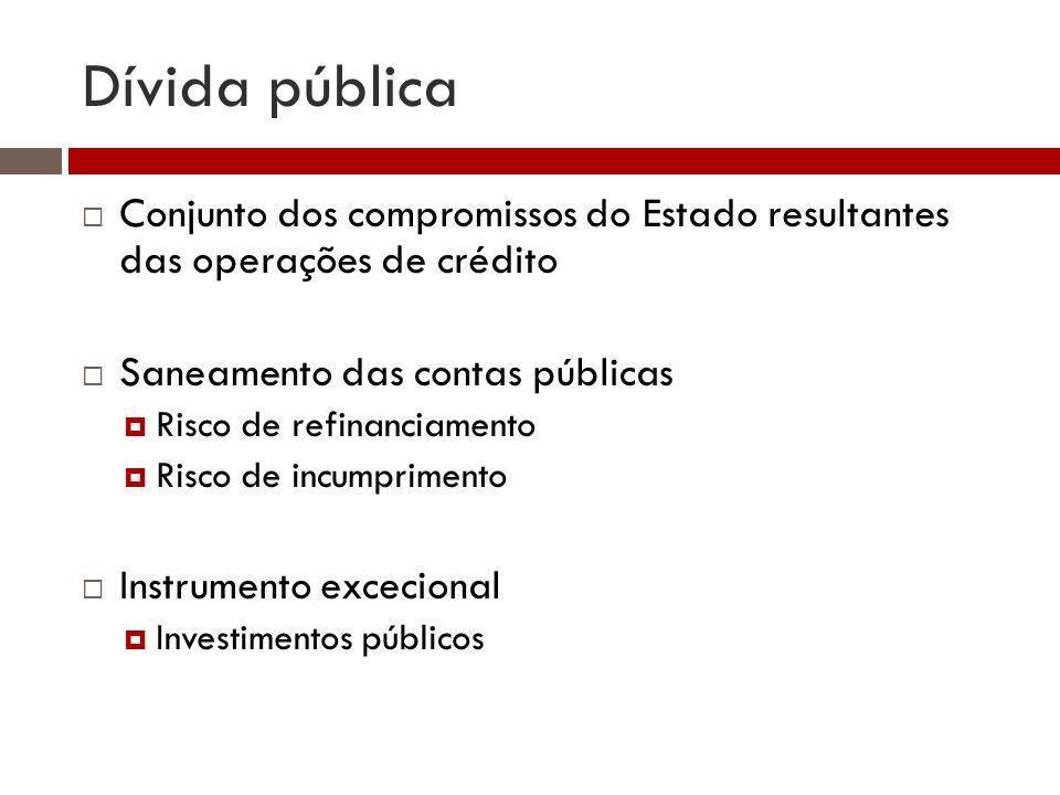 Dívida pública Conjunto dos compromissos do Estado resultantes das operações de crédito Saneamento das contas públicas Risco de refinanciamento Risco de incumprimento Instrumento excecional Investimentos públicos