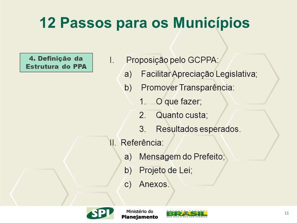 11 12 Passos para os Municípios 4. Definição da Estrutura do PPA I.Proposição pelo GCPPA: a)Facilitar Apreciação Legislativa; b)Promover Transparência
