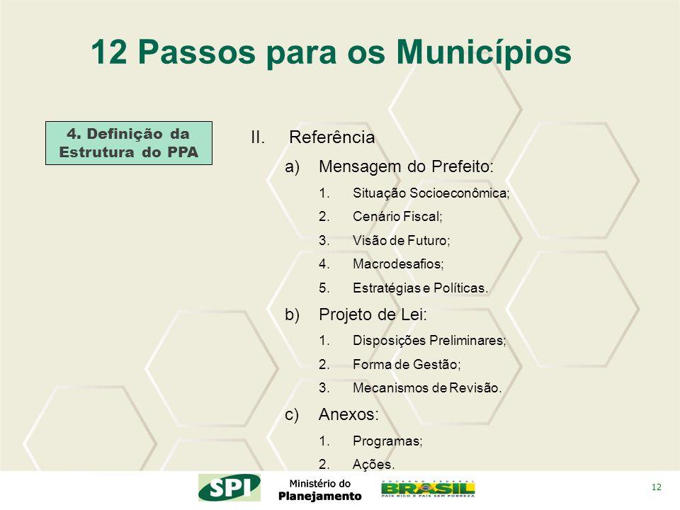 12 12 Passos para os Municípios 4. Definição da Estrutura do PPA II.Referência a)Mensagem do Prefeito: 1.Situação Socioeconômica; 2.Cenário Fiscal; 3.