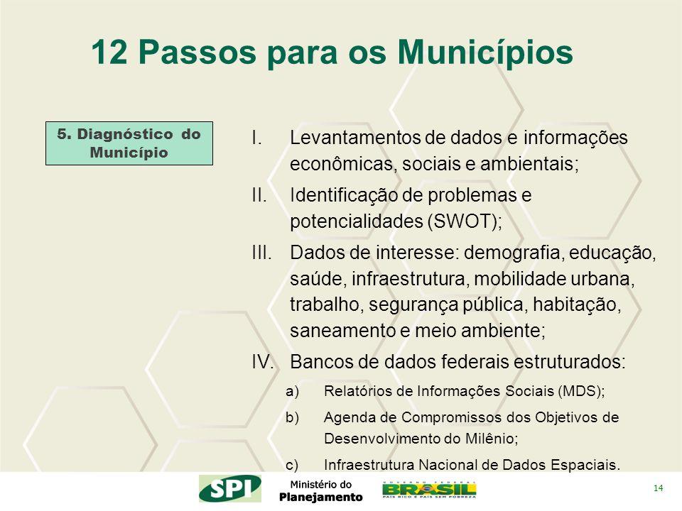 14 12 Passos para os Municípios 5. Diagnóstico do Município I.Levantamentos de dados e informações econômicas, sociais e ambientais; II.Identificação