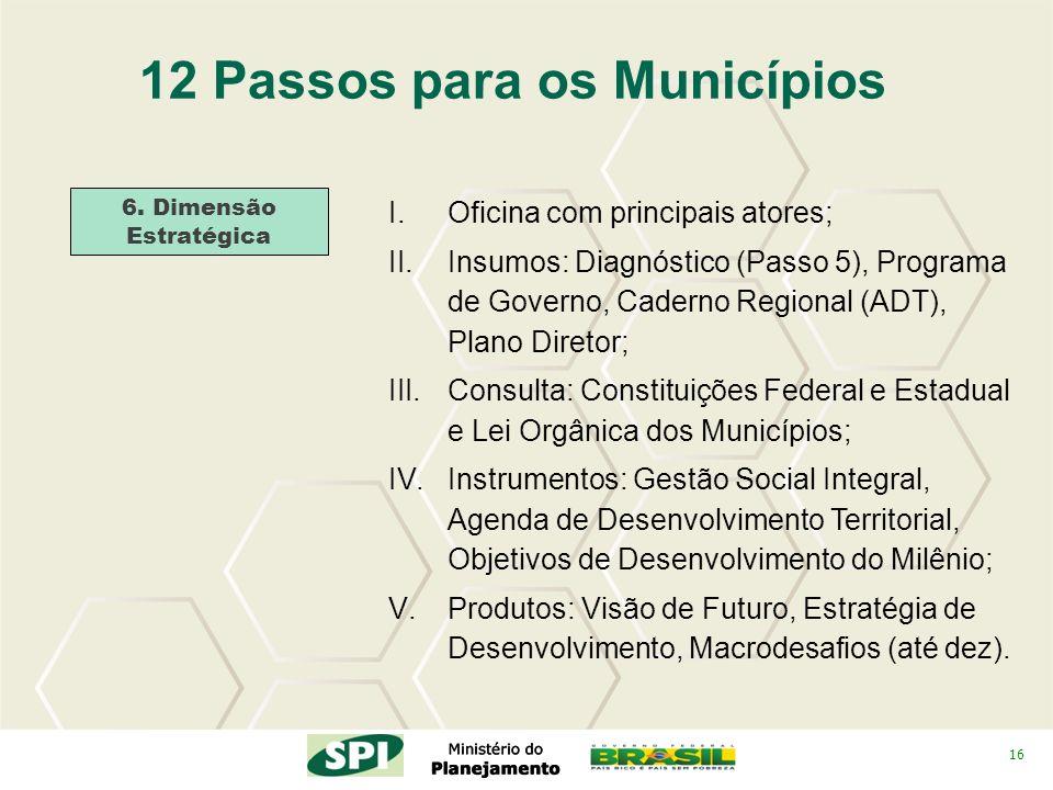 16 12 Passos para os Municípios 6. Dimensão Estratégica I.Oficina com principais atores; II.Insumos: Diagnóstico (Passo 5), Programa de Governo, Cader
