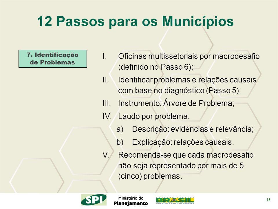 18 12 Passos para os Municípios 7. Identificação de Problemas I.Oficinas multissetoriais por macrodesafio (definido no Passo 6); II.Identificar proble