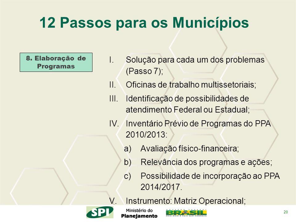 20 12 Passos para os Municípios 8. Elaboração de Programas I.Solução para cada um dos problemas (Passo 7); II.Oficinas de trabalho multissetoriais; II