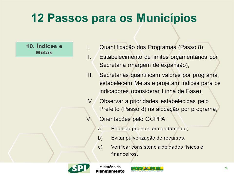 26 12 Passos para os Municípios 10. Índices e Metas I.Quantificação dos Programas (Passo 8); II.Estabelecimento de limites orçamentários por Secretari
