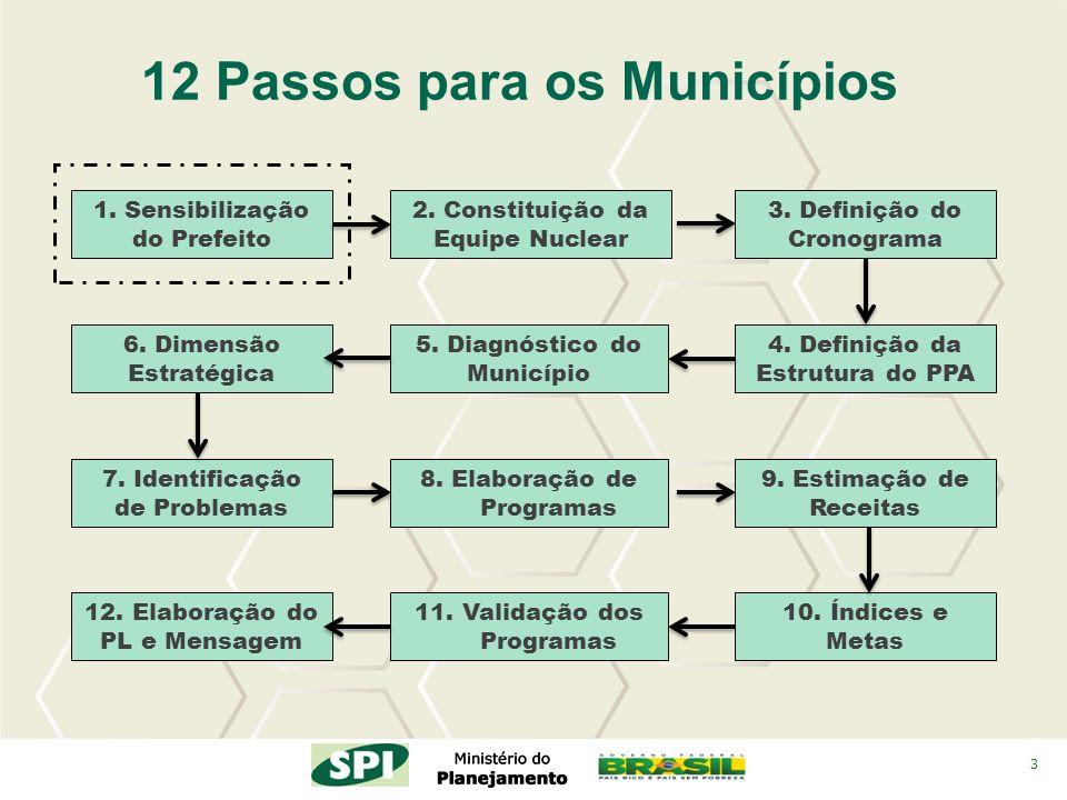 3 2. Constituição da Equipe Nuclear 4. Definição da Estrutura do PPA 3. Definição do Cronograma 12 Passos para os Municípios 5. Diagnóstico do Municíp