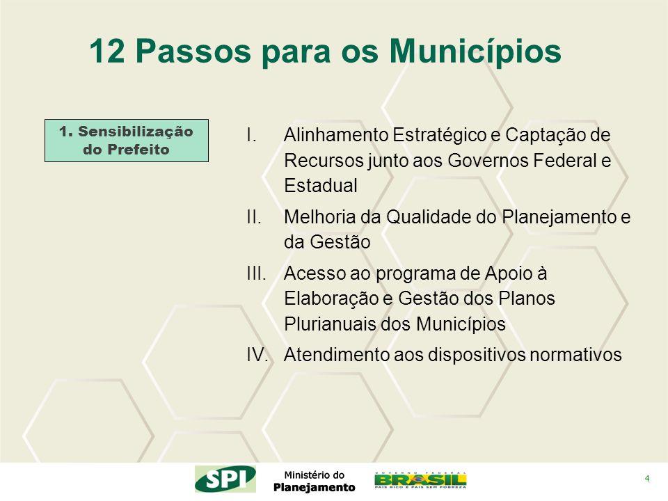 4 12 Passos para os Municípios 1. Sensibilização do Prefeito I.Alinhamento Estratégico e Captação de Recursos junto aos Governos Federal e Estadual II