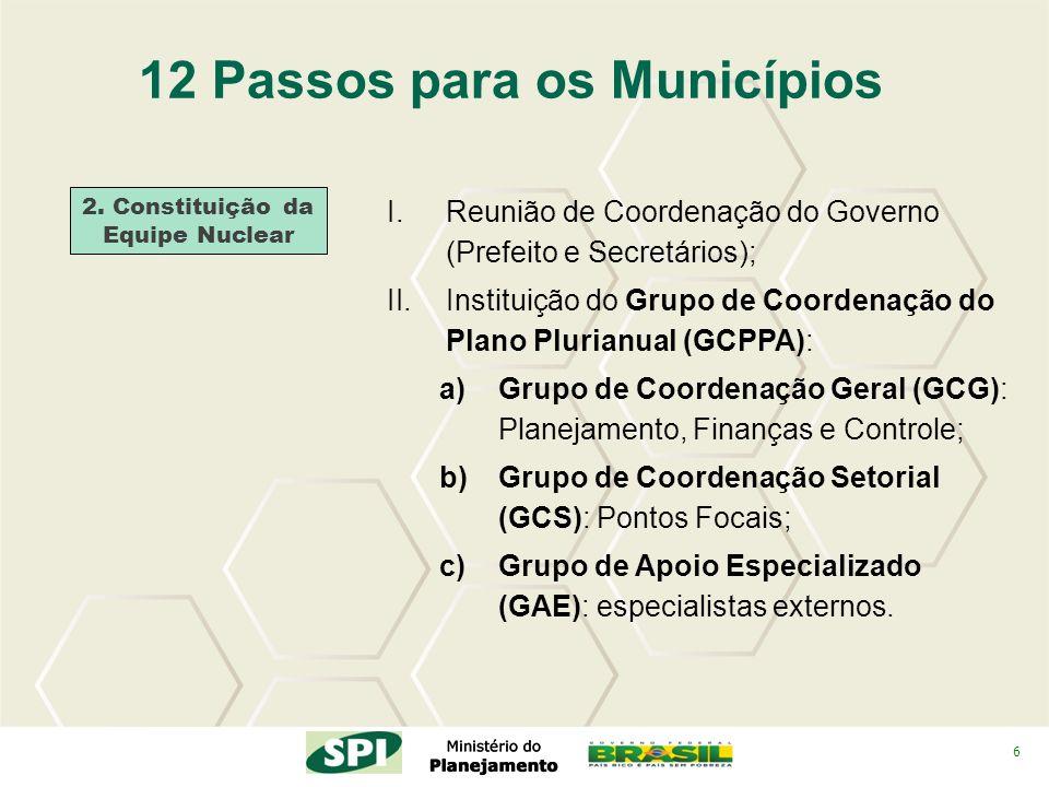 6 12 Passos para os Municípios 2. Constituição da Equipe Nuclear I.Reunião de Coordenação do Governo (Prefeito e Secretários); II.Instituição do Grupo