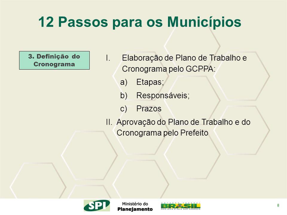8 12 Passos para os Municípios 3. Definição do Cronograma I.Elaboração de Plano de Trabalho e Cronograma pelo GCPPA: a)Etapas; b)Responsáveis; c)Prazo