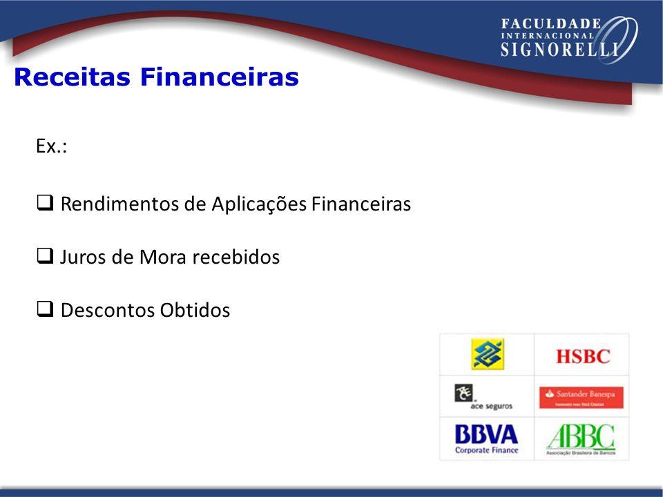 Receitas Financeiras Ex.: Rendimentos de Aplicações Financeiras Juros de Mora recebidos Descontos Obtidos