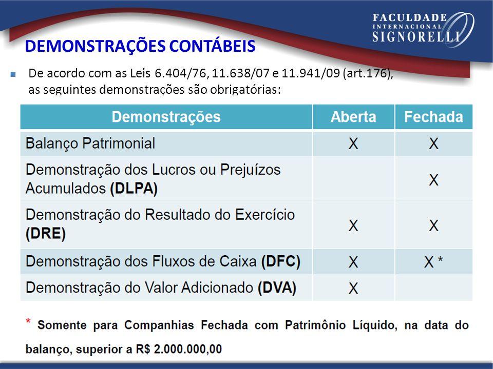 2 De acordo com as Leis 6.404/76, 11.638/07 e 11.941/09 (art.176), as seguintes demonstrações são obrigatórias: DEMONSTRAÇÕES CONTÁBEIS