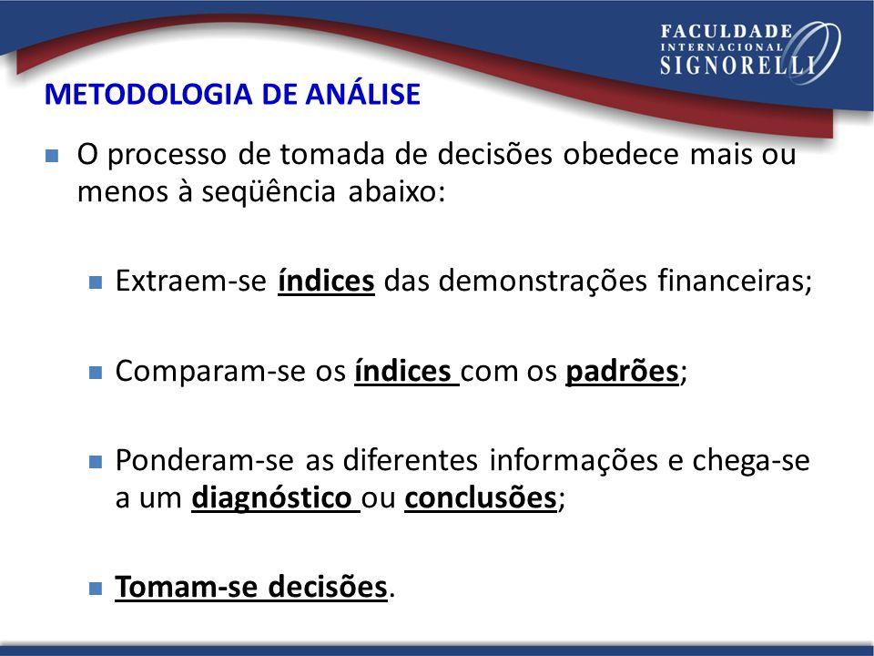 O processo de tomada de decisões obedece mais ou menos à seqüência abaixo: Extraem-se índices das demonstrações financeiras; Comparam-se os índices co