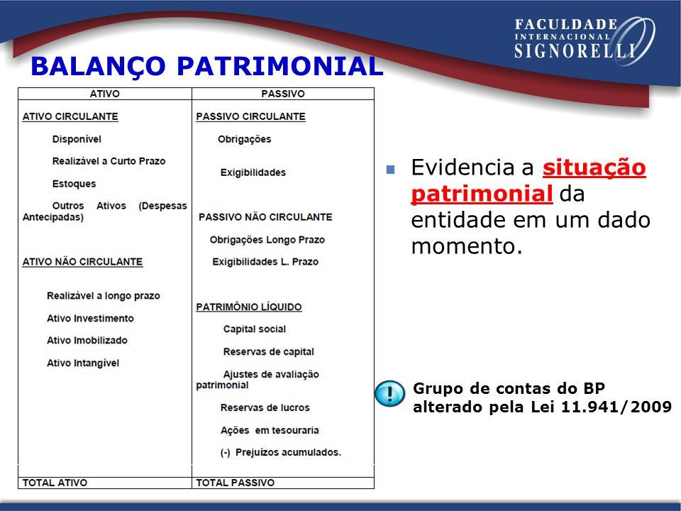 BALANÇO PATRIMONIAL Evidencia a situação patrimonial da entidade em um dado momento. Grupo de contas do BP alterado pela Lei 11.941/2009