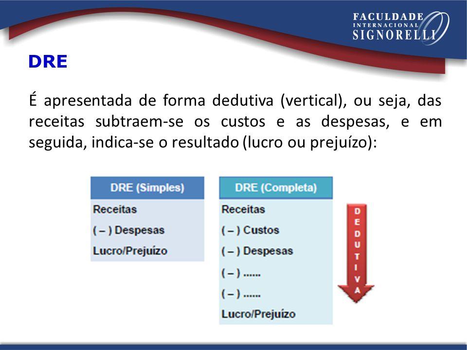 DRE É apresentada de forma dedutiva (vertical), ou seja, das receitas subtraem-se os custos e as despesas, e em seguida, indica-se o resultado (lucro