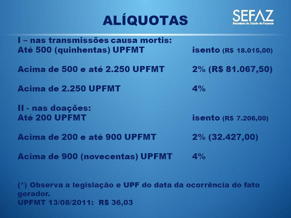 ALÍQUOTAS I – nas transmissões causa mortis: Até 500 (quinhentas) UPFMT isento (R$ 18.015,00) Acima de 500 e até 2.250 UPFMT 2% (R$ 81.067,50) Acima d