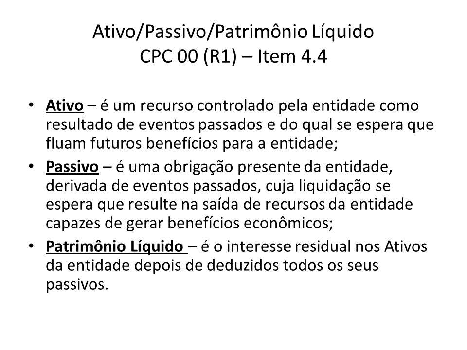 Ativo/Passivo/Patrimônio Líquido CPC 00 (R1) – Item 4.4 Ativo – é um recurso controlado pela entidade como resultado de eventos passados e do qual se