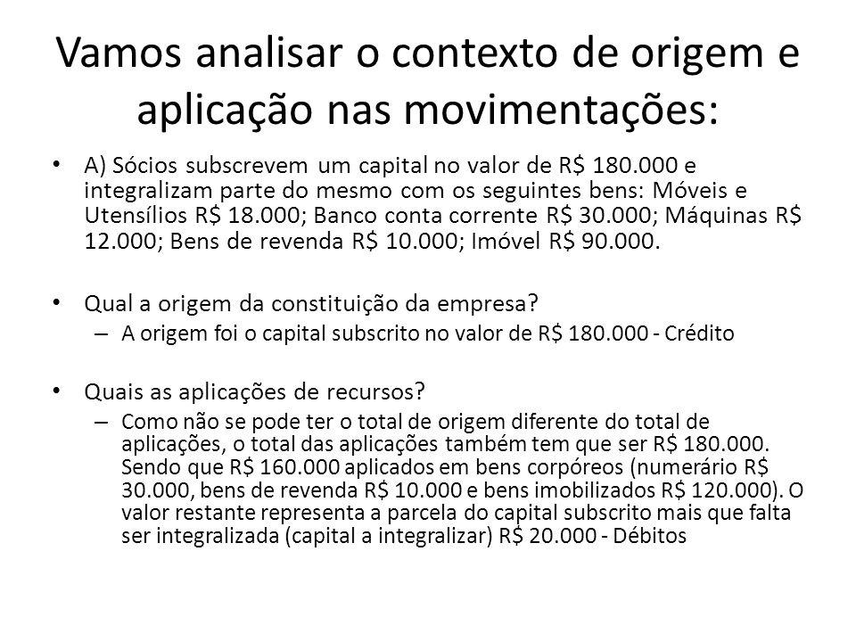 Vamos analisar o contexto de origem e aplicação nas movimentações: A) Sócios subscrevem um capital no valor de R$ 180.000 e integralizam parte do mesm