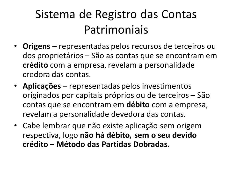 Sistema de Registro das Contas Patrimoniais Origens – representadas pelos recursos de terceiros ou dos proprietários – São as contas que se encontram