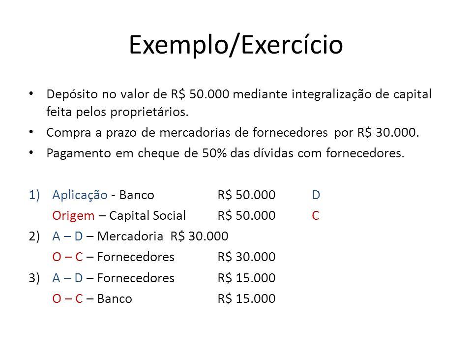 Exemplo/Exercício Depósito no valor de R$ 50.000 mediante integralização de capital feita pelos proprietários. Compra a prazo de mercadorias de fornec