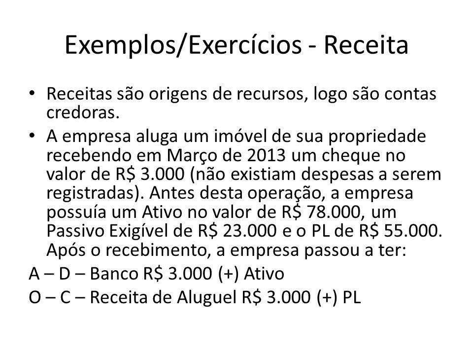 Exemplos/Exercícios - Receita Receitas são origens de recursos, logo são contas credoras. A empresa aluga um imóvel de sua propriedade recebendo em Ma