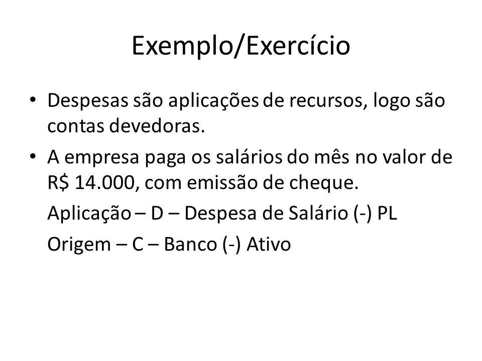 Exemplo/Exercício Despesas são aplicações de recursos, logo são contas devedoras. A empresa paga os salários do mês no valor de R$ 14.000, com emissão
