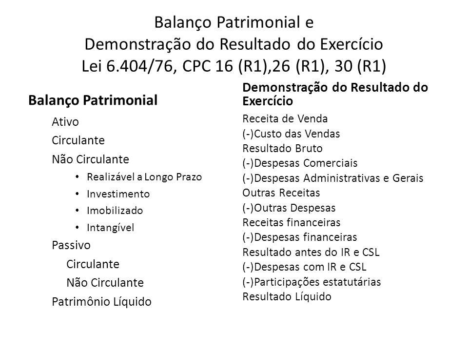 Balanço Patrimonial e Demonstração do Resultado do Exercício Lei 6.404/76, CPC 16 (R1),26 (R1), 30 (R1) Balanço Patrimonial Ativo Circulante Não Circu