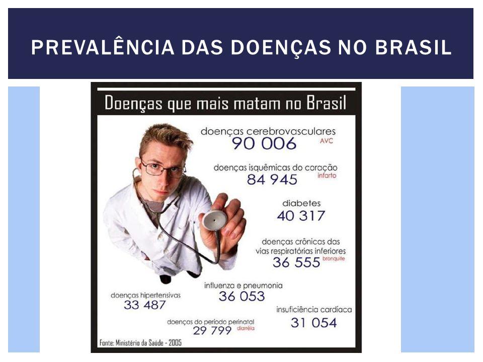 PREVALÊNCIA DAS DOENÇAS NO BRASIL