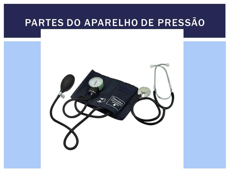 PARTES DO APARELHO DE PRESSÃO
