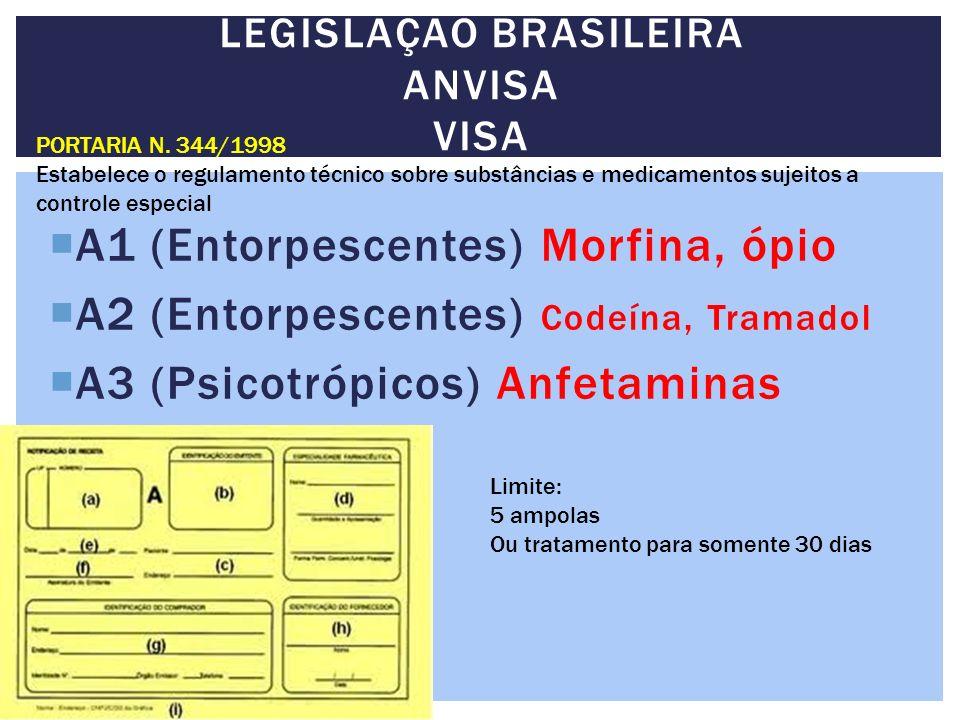 Obrigatória em farmácias de Manipulação FARMACOPÉIA BRASILEIRA É uma revista de publicação periódica onde o consta todas as informações sobre os insumos e maneira de manipulá-los.