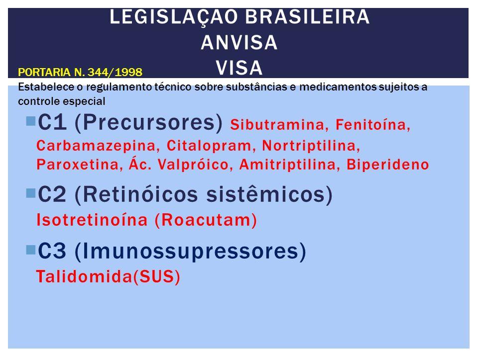 LEGISLAÇÃO BRASILEIRA ANVISA VISA PORTARIA N. 344/1998 Estabelece o regulamento técnico sobre substâncias e medicamentos sujeitos a controle especial