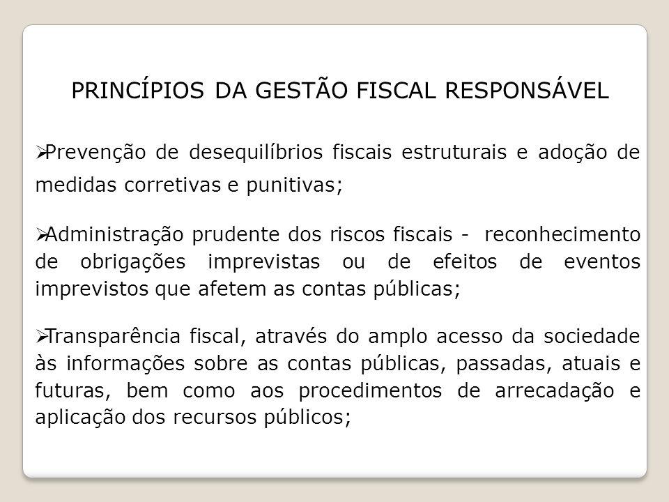 Prevenção de desequilíbrios fiscais estruturais e adoção de medidas corretivas e punitivas; Administração prudente dos riscos fiscais - reconhecimento