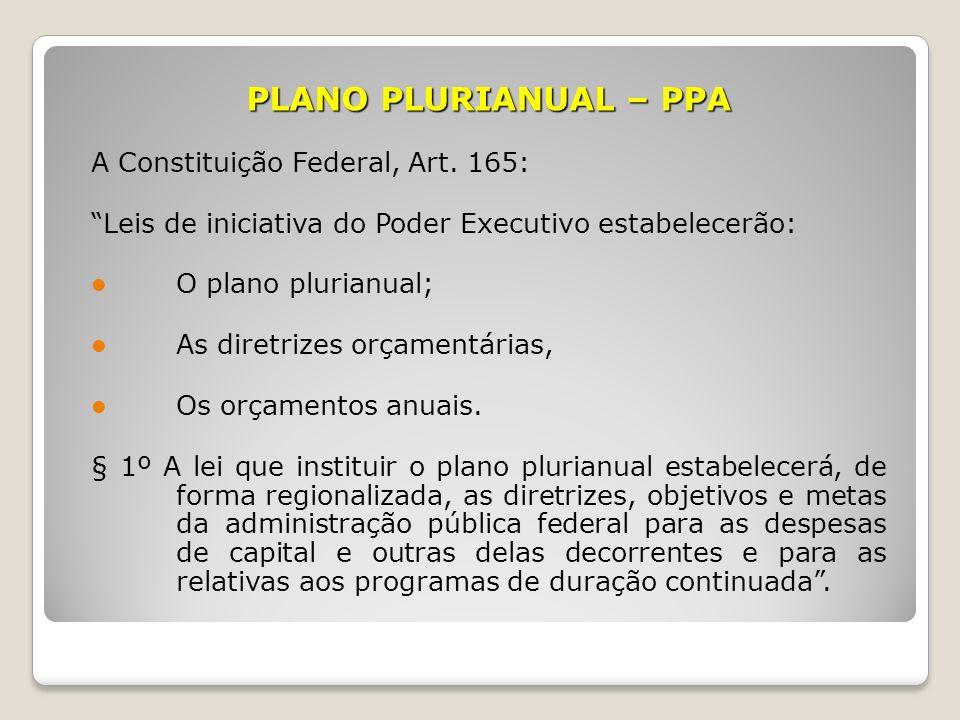 PLANO PLURIANUAL – PPA A Constituição Federal, Art. 165: Leis de iniciativa do Poder Executivo estabelecerão: O plano plurianual; As diretrizes orçame