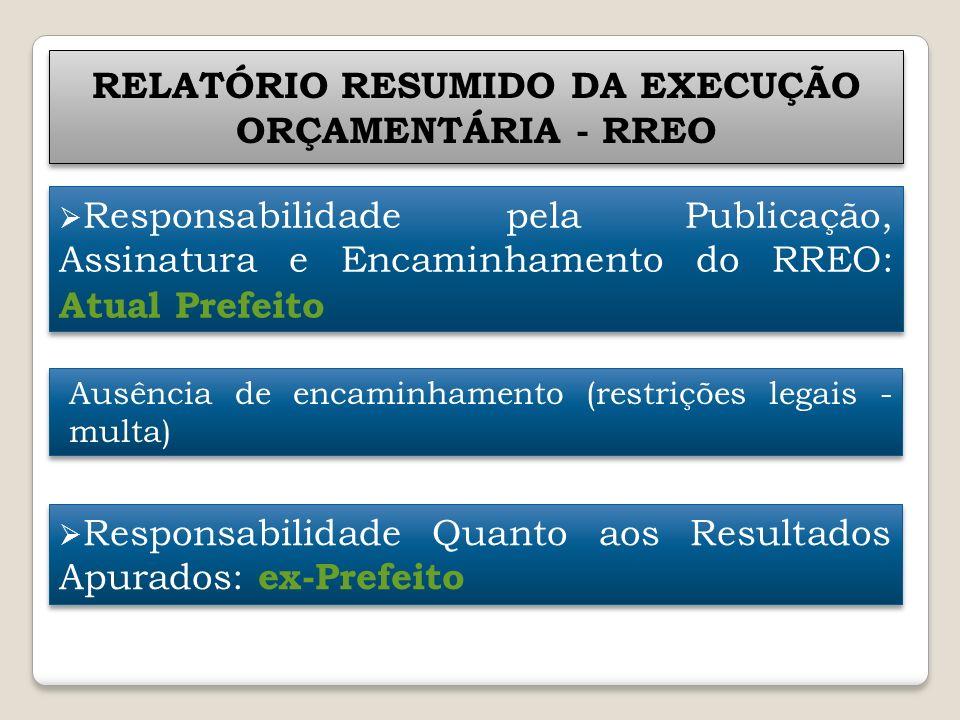 RELATÓRIO RESUMIDO DA EXECUÇÃO ORÇAMENTÁRIA - RREO Responsabilidade pela Publicação, Assinatura e Encaminhamento do RREO: Atual Prefeito Responsabilid