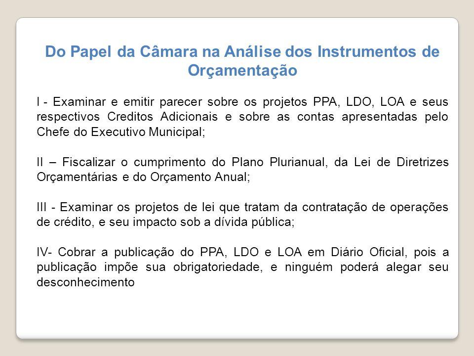 Do Papel da Câmara na Análise dos Instrumentos de Orçamentação I - Examinar e emitir parecer sobre os projetos PPA, LDO, LOA e seus respectivos Credit